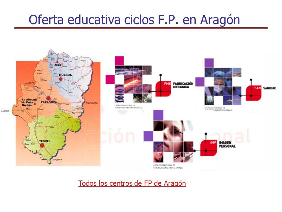 Oferta educativa ciclos F.P. en Aragón