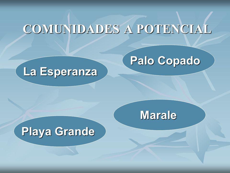 COMUNIDADES A POTENCIAL
