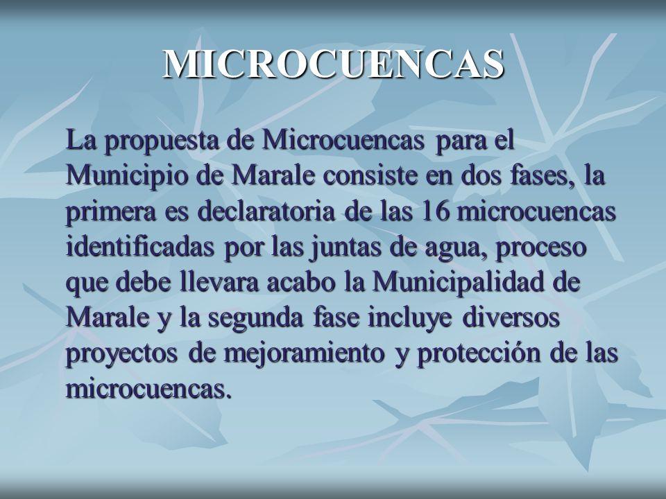 MICROCUENCAS