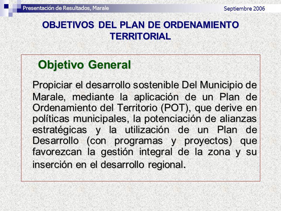 OBJETIVOS DEL PLAN DE ORDENAMIENTO TERRITORIAL