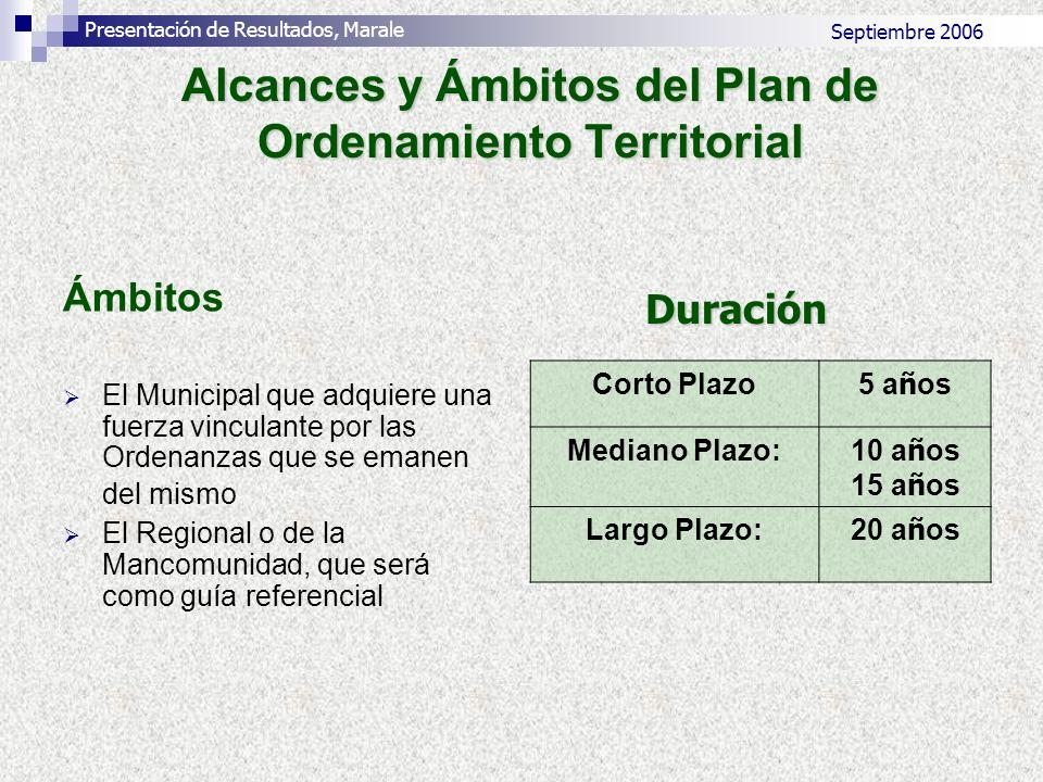 Alcances y Ámbitos del Plan de Ordenamiento Territorial