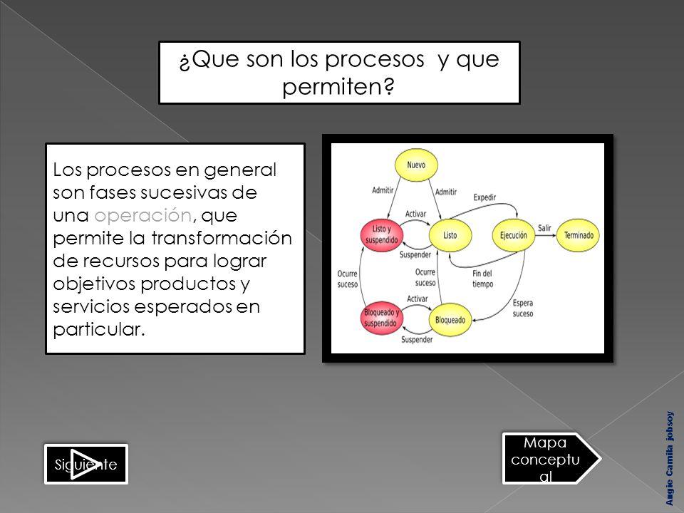 ¿Que son los procesos y que permiten