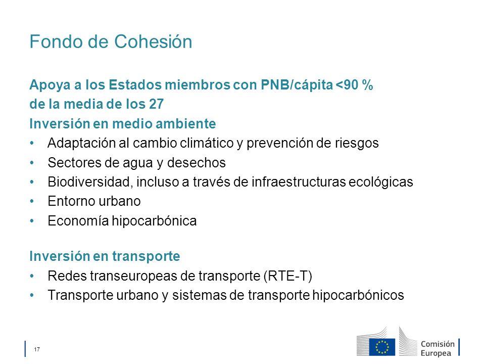 Fondo de Cohesión Apoya a los Estados miembros con PNB/cápita <90 %
