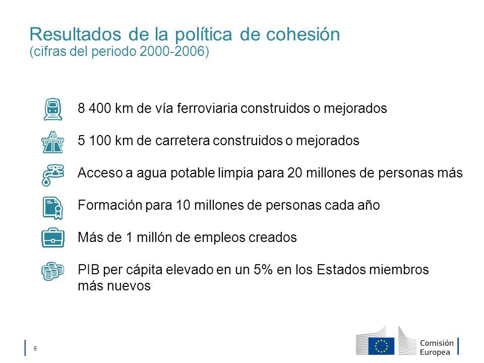 Resultados de la política de cohesión (cifras del periodo 2000-2006)