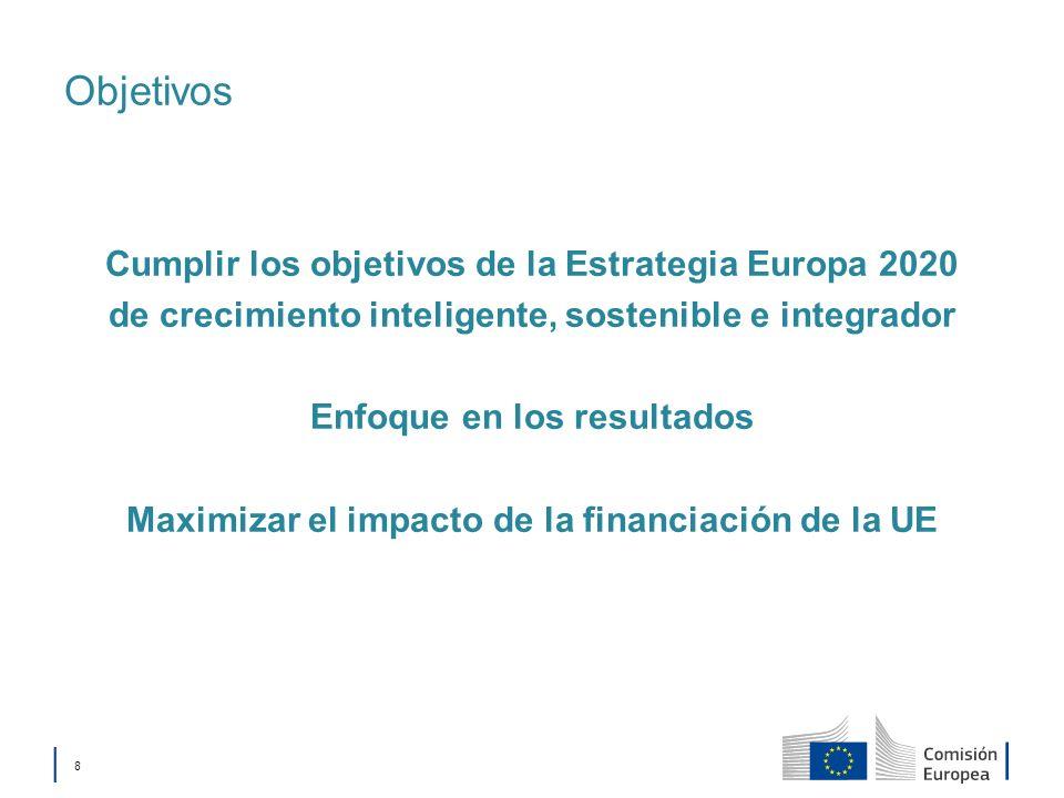 Objetivos Cumplir los objetivos de la Estrategia Europa 2020