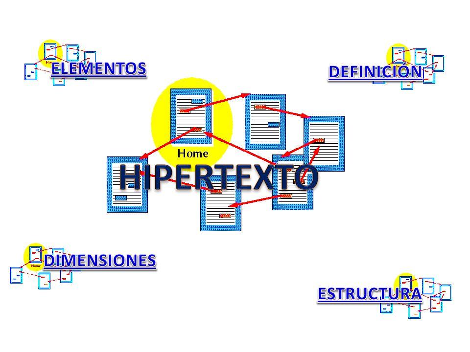 ELEMENTOS DEFINICIÓN HIPERTEXTO DIMENSIONES ESTRUCTURA