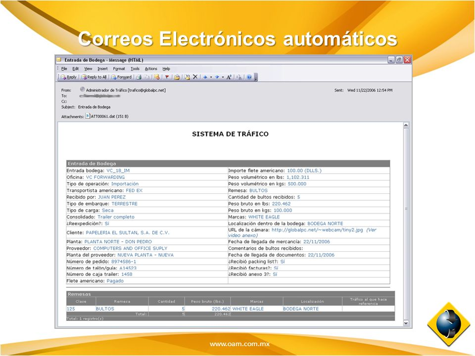 Correos Electrónicos automáticos