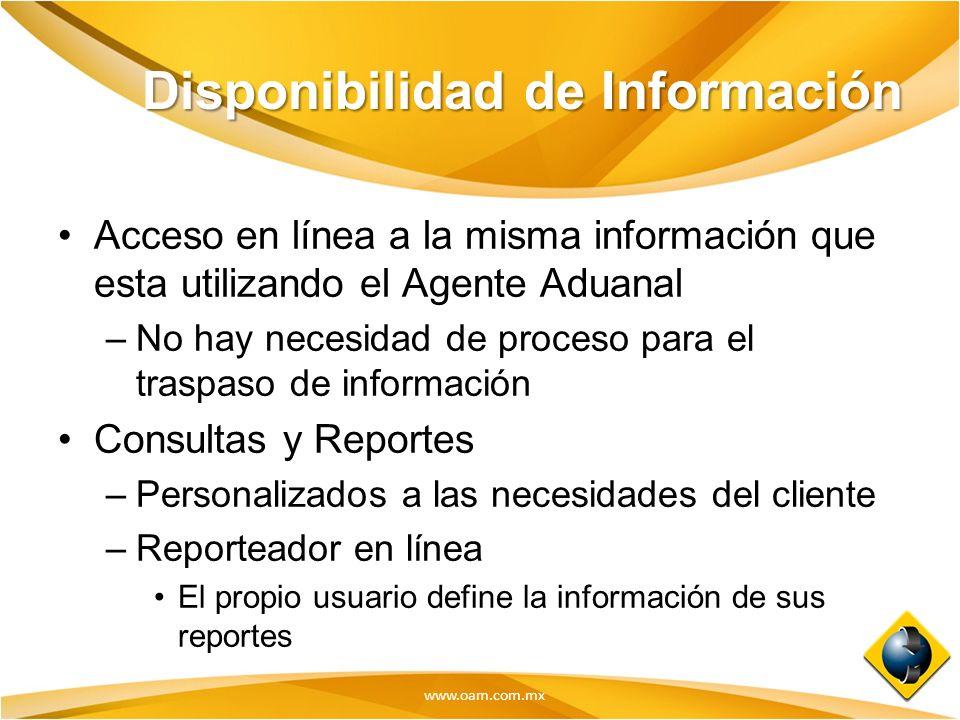 Disponibilidad de Información