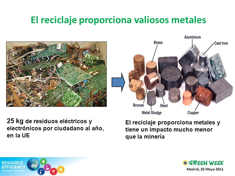 El reciclaje proporciona valiosos metales