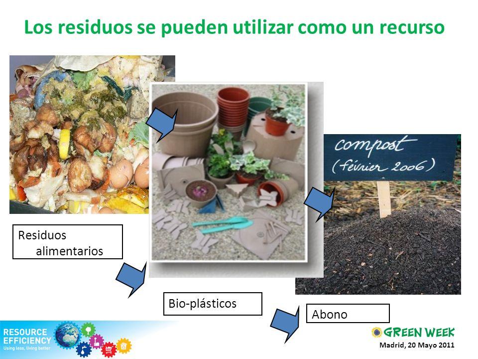 Los residuos se pueden utilizar como un recurso