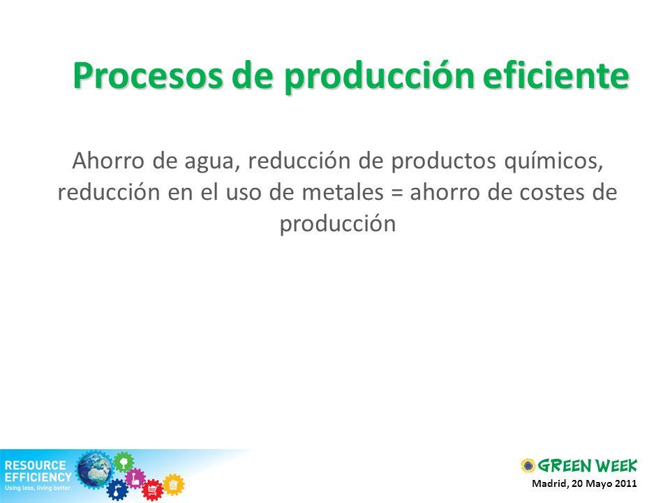 Procesos de producción eficiente