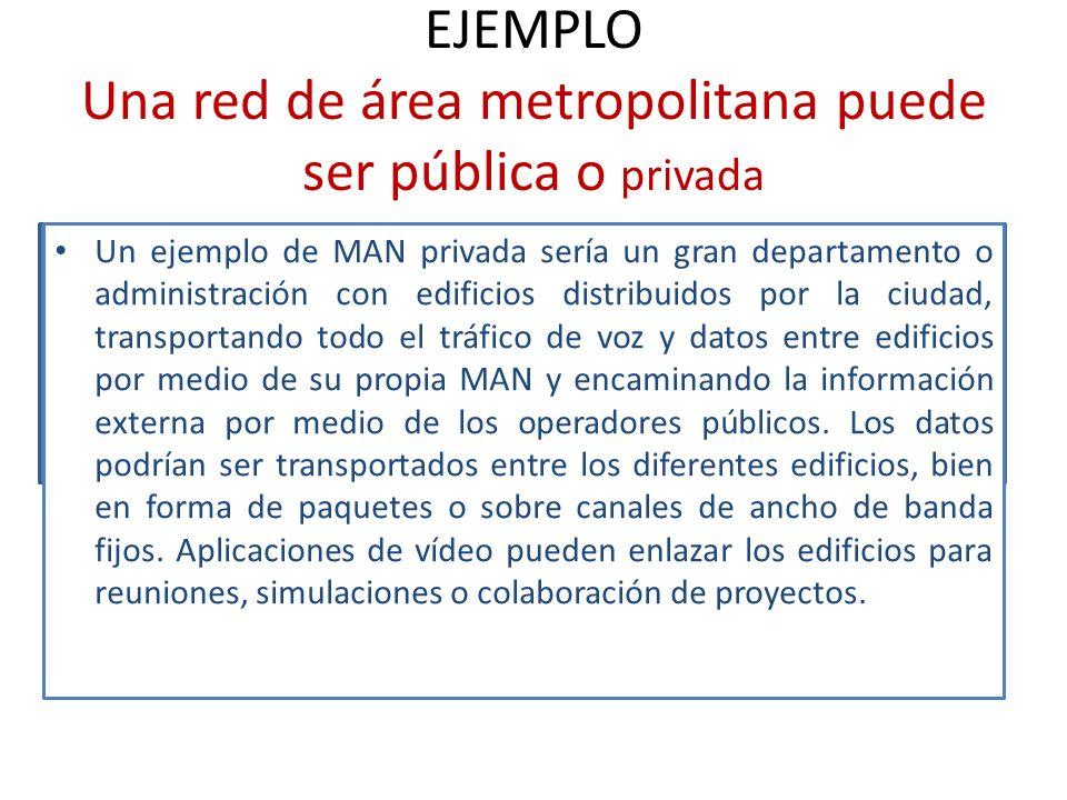 EJEMPLO Una red de área metropolitana puede ser pública o privada