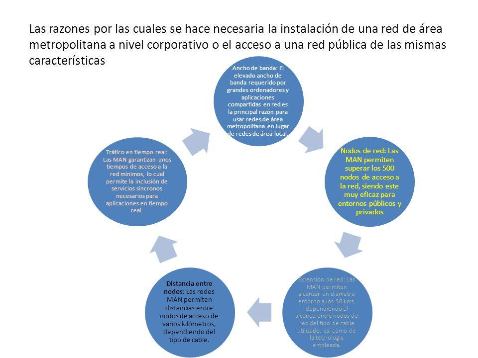 Las razones por las cuales se hace necesaria la instalación de una red de área metropolitana a nivel corporativo o el acceso a una red pública de las mismas características