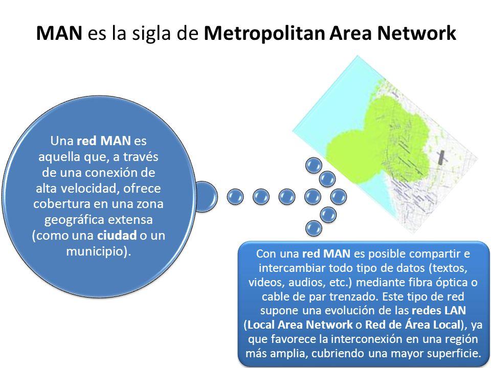MAN es la sigla de Metropolitan Area Network