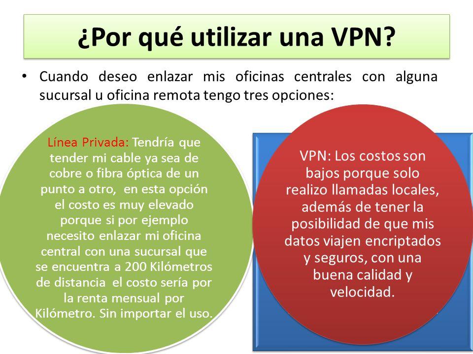 ¿Por qué utilizar una VPN