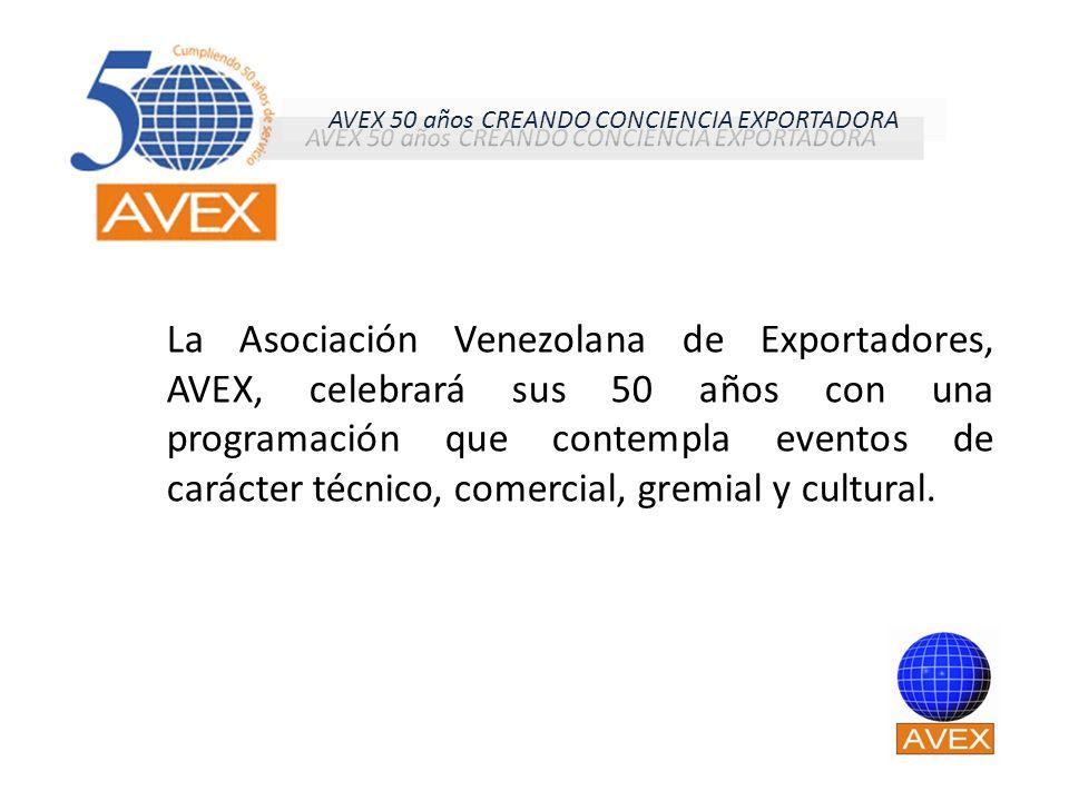 AVEX 50 años CREANDO CONCIENCIA EXPORTADORA