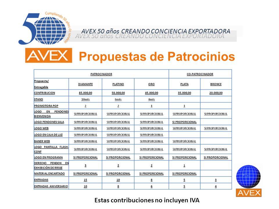 Propuestas de Patrocinios Estas contribuciones no incluyen IVA