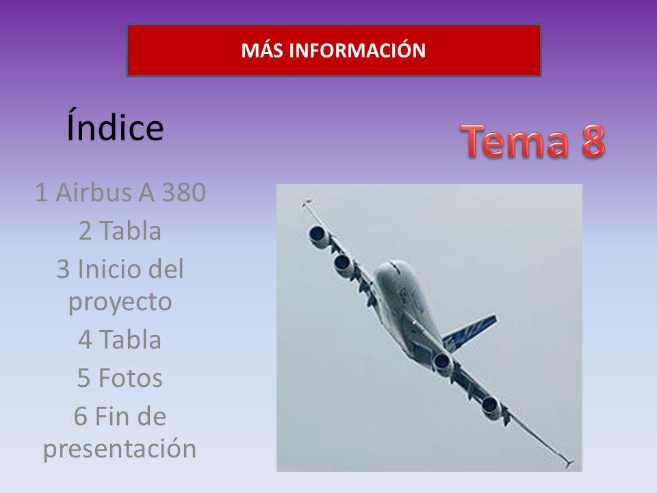 Tema 8 Índice 1 Airbus A 380 2 Tabla 3 Inicio del proyecto 4 Tabla