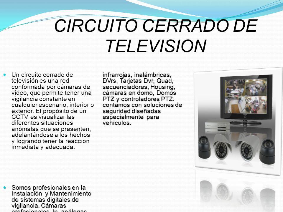 CIRCUITO CERRADO DE TELEVISION