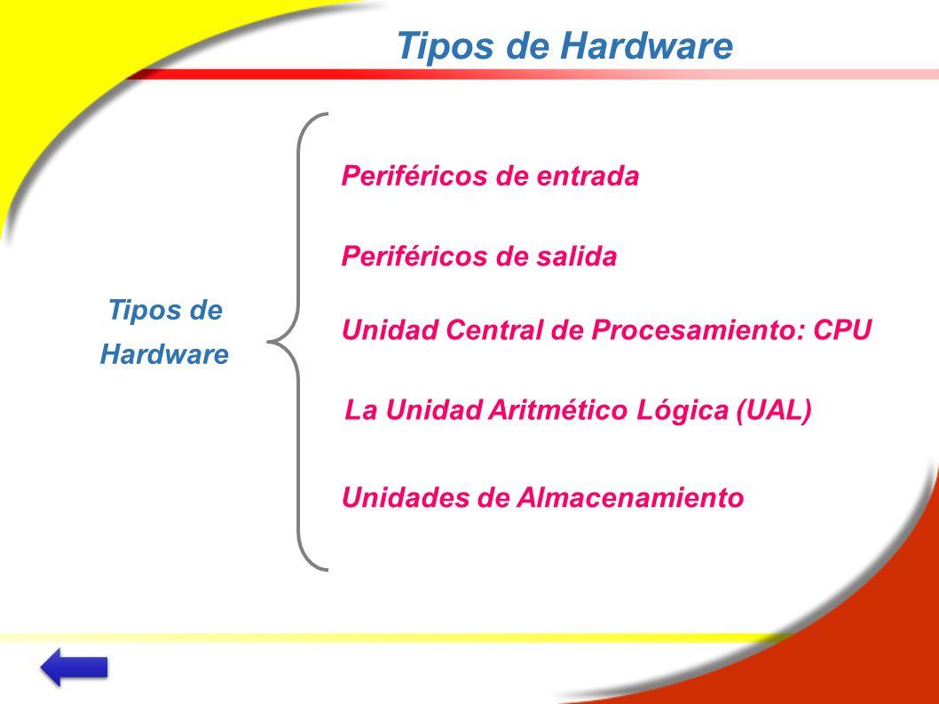Tipos de Hardware Periféricos de entrada Periféricos de salida