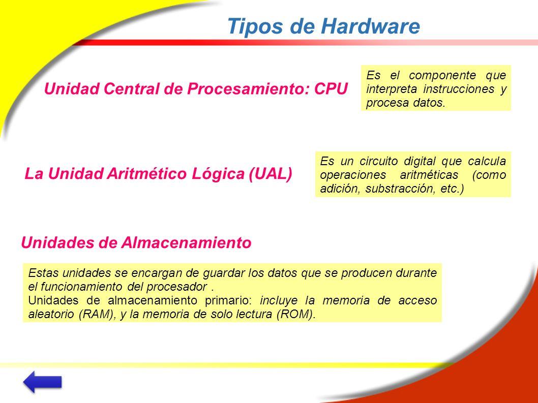 Tipos de Hardware Unidad Central de Procesamiento: CPU