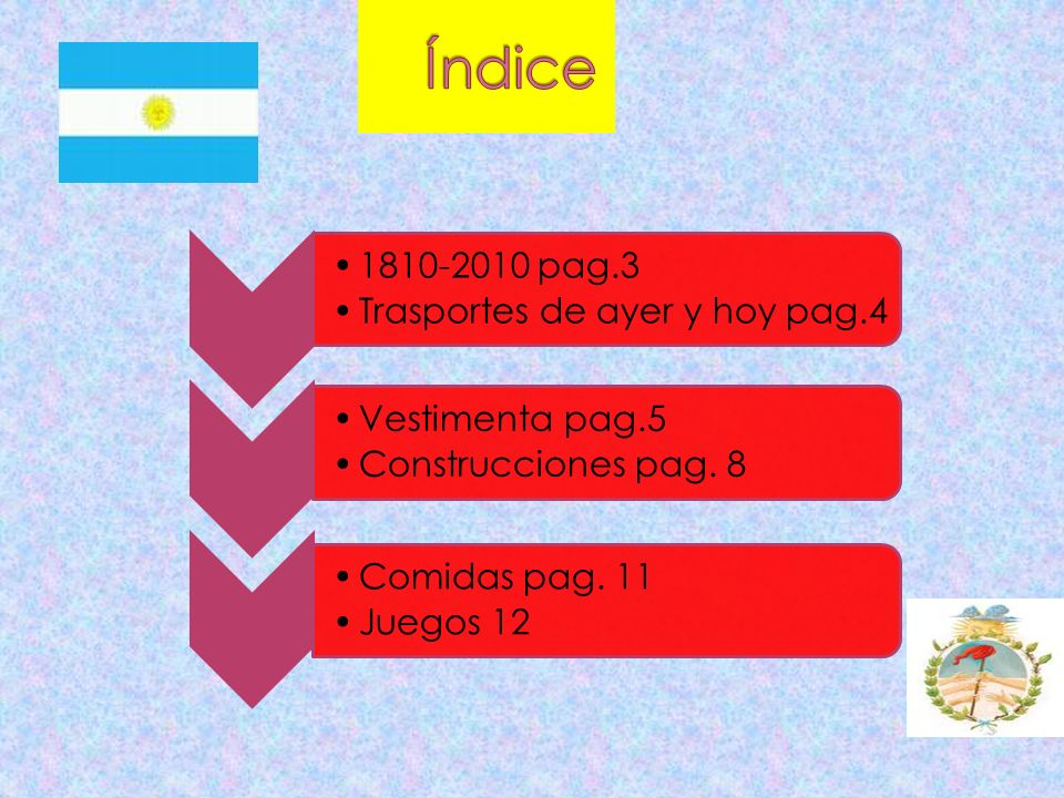 Índice 1810-2010 pag.3 Trasportes de ayer y hoy pag.4 Vestimenta pag.5