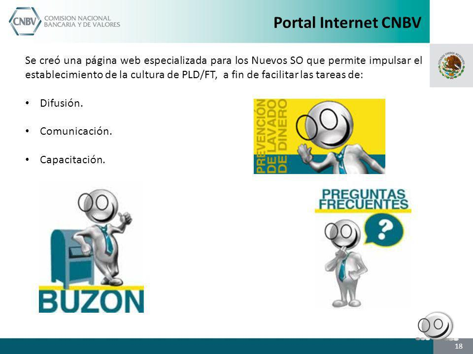Portal Internet CNBV