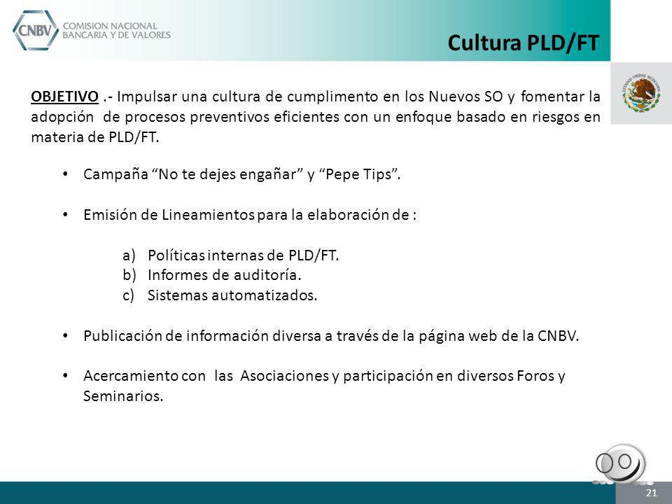 Cultura PLD/FT