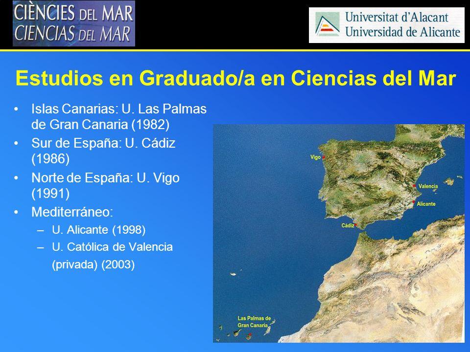 Estudios en Graduado/a en Ciencias del Mar