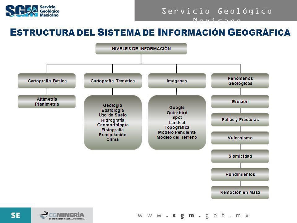 ESTRUCTURA DEL SISTEMA DE INFORMACIÓN GEOGRÁFICA