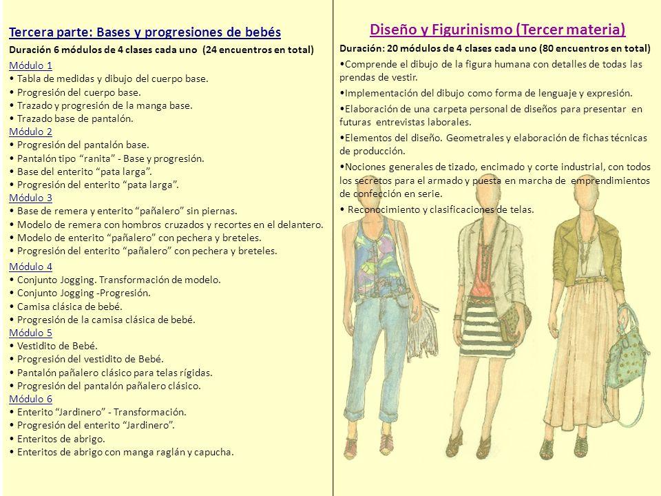 Diseño y Figurinismo (Tercer materia)