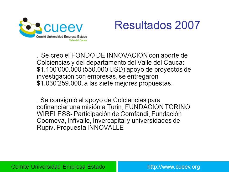 Resultados 2007
