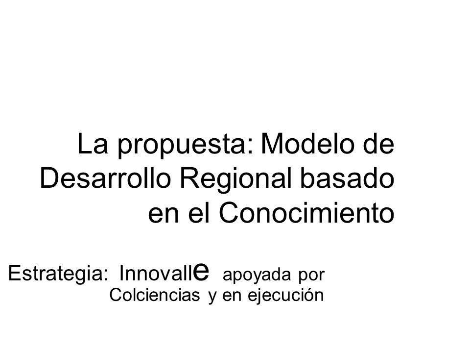 La propuesta: Modelo de Desarrollo Regional basado en el Conocimiento