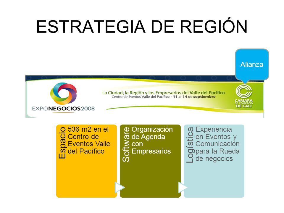 ESTRATEGIA DE REGIÓN Alianza Espacio