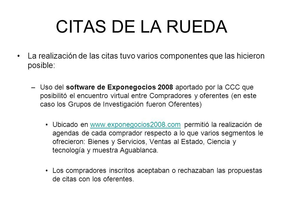 CITAS DE LA RUEDA La realización de las citas tuvo varios componentes que las hicieron posible: