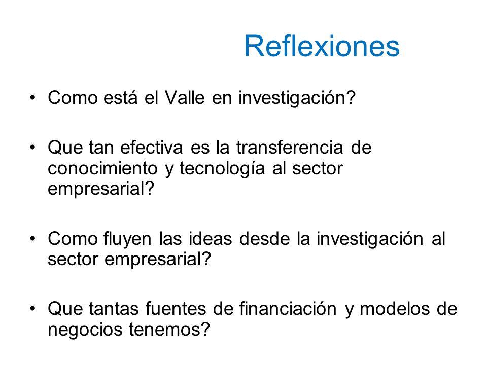 Reflexiones Como está el Valle en investigación