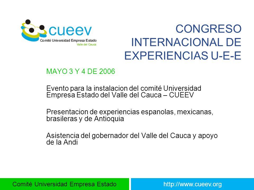 CONGRESO INTERNACIONAL DE EXPERIENCIAS U-E-E