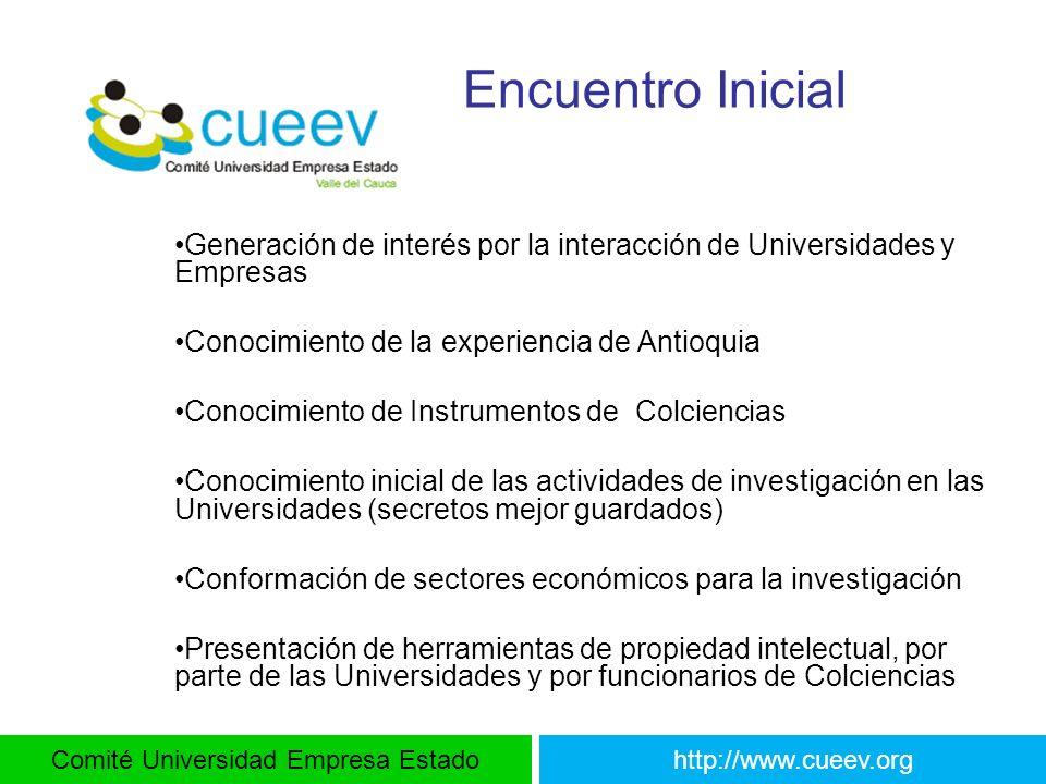 Encuentro Inicial Generación de interés por la interacción de Universidades y Empresas. Conocimiento de la experiencia de Antioquia.