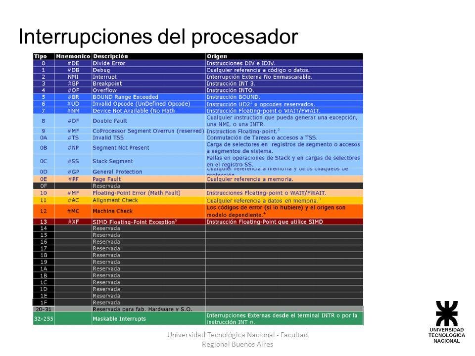 Universidad Tecnológica Nacional - Facultad Regional Buenos Aires