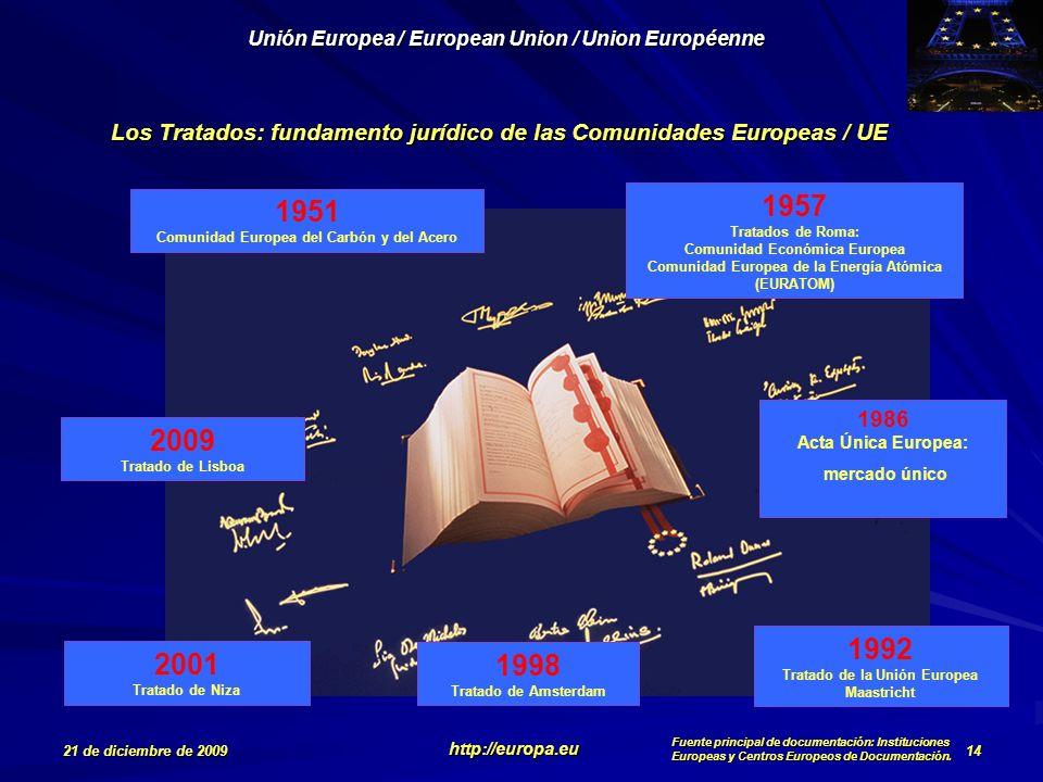 1951 Comunidad Europea del Carbón y del Acero 1957 Tratados de Roma:
