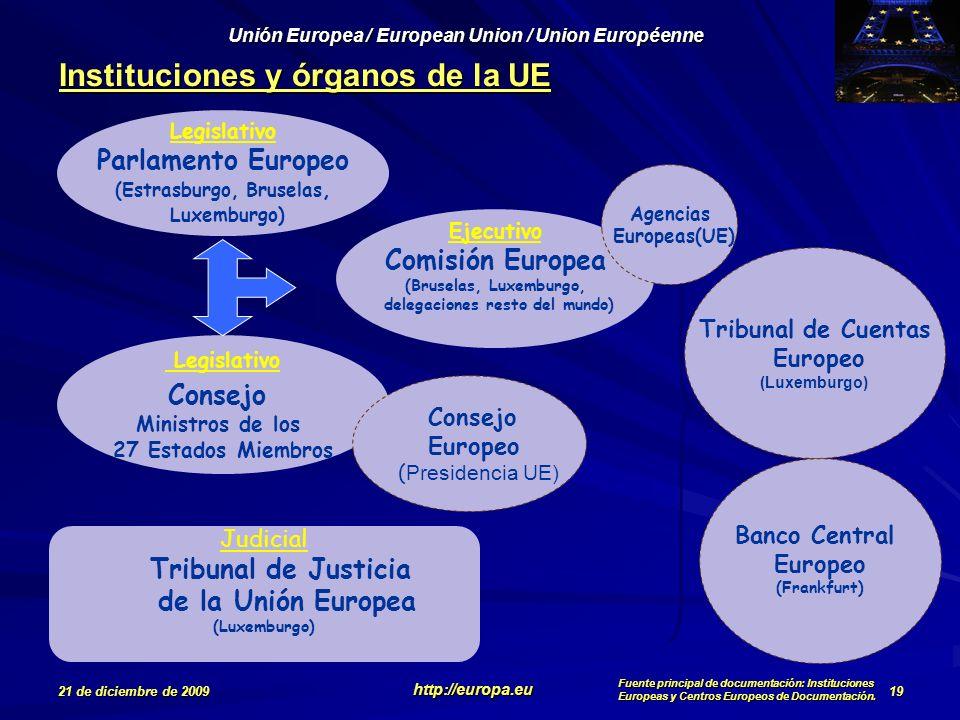 (Estrasburgo, Bruselas, delegaciones resto del mundo)