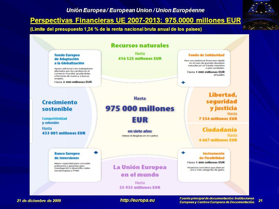 Perspectivas Financieras UE 2007-2013: 975.0000 millones EUR