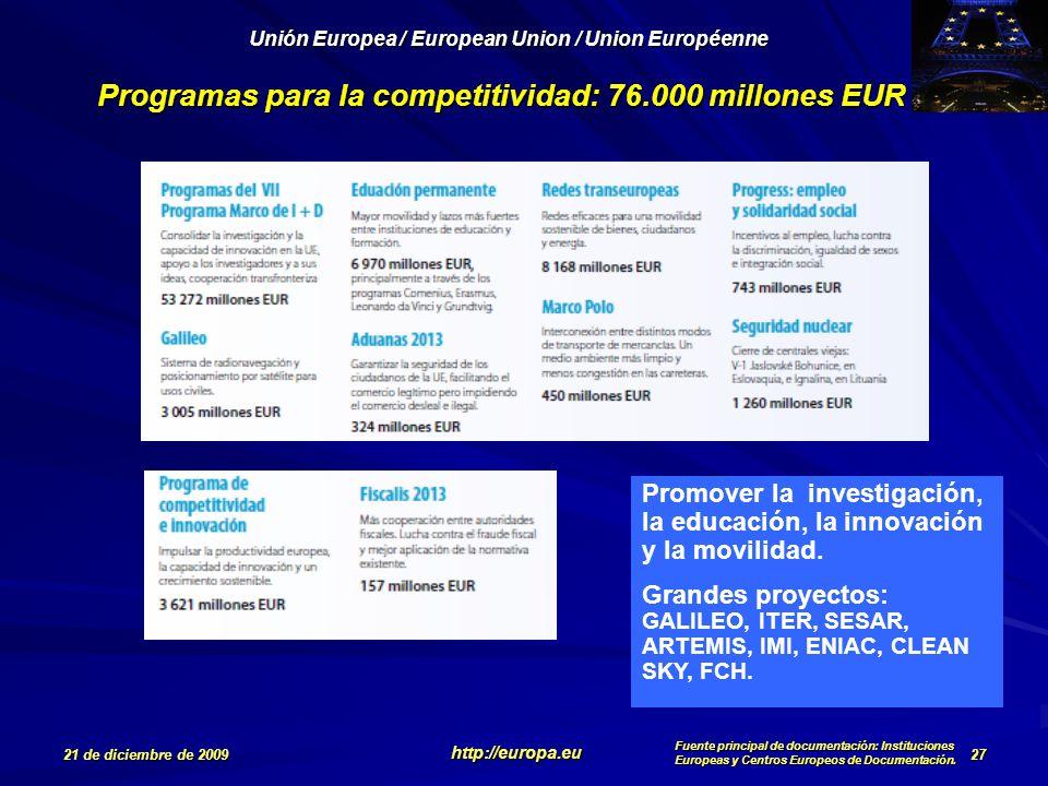 Programas para la competitividad: 76.000 millones EUR