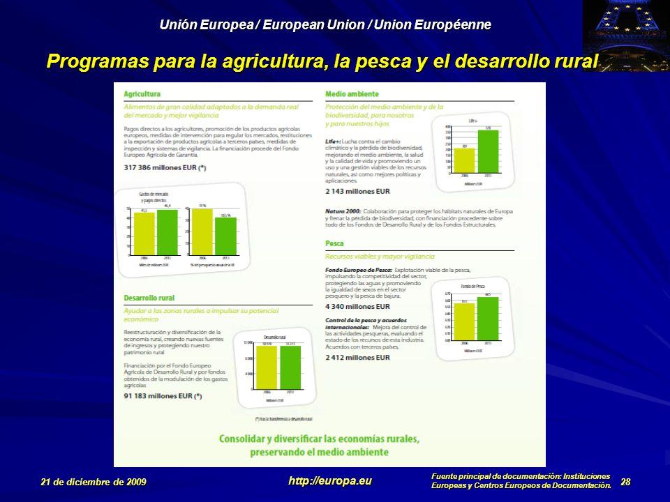 Programas para la agricultura, la pesca y el desarrollo rural