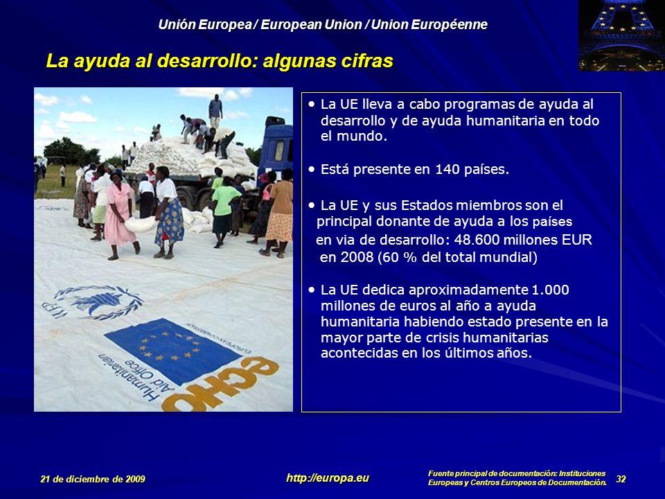La ayuda al desarrollo: algunas cifras