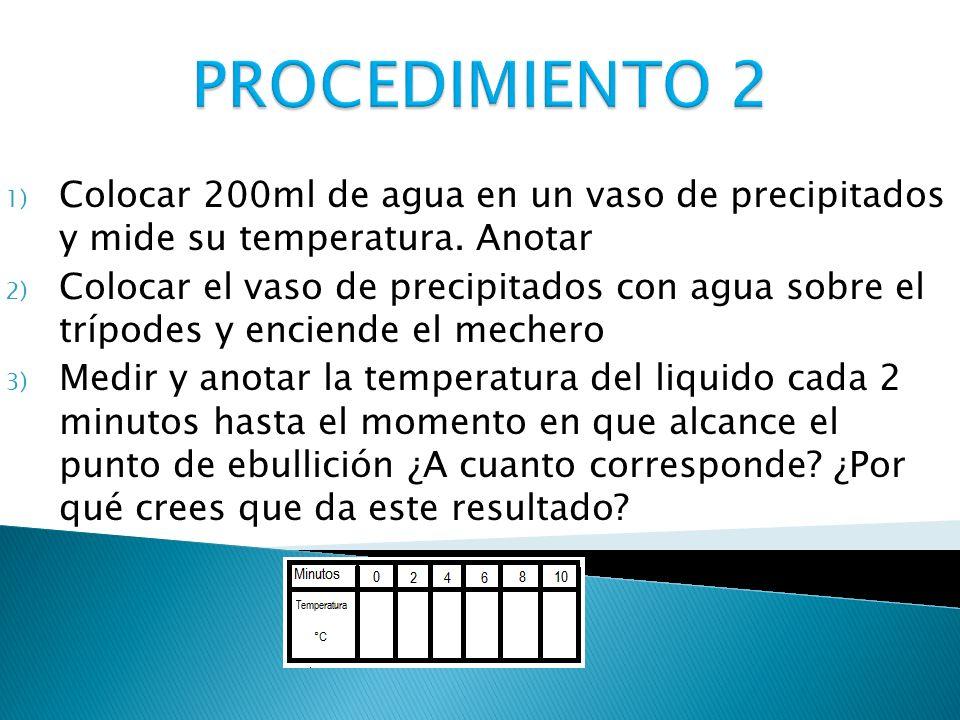 PROCEDIMIENTO 2 Colocar 200ml de agua en un vaso de precipitados y mide su temperatura. Anotar.