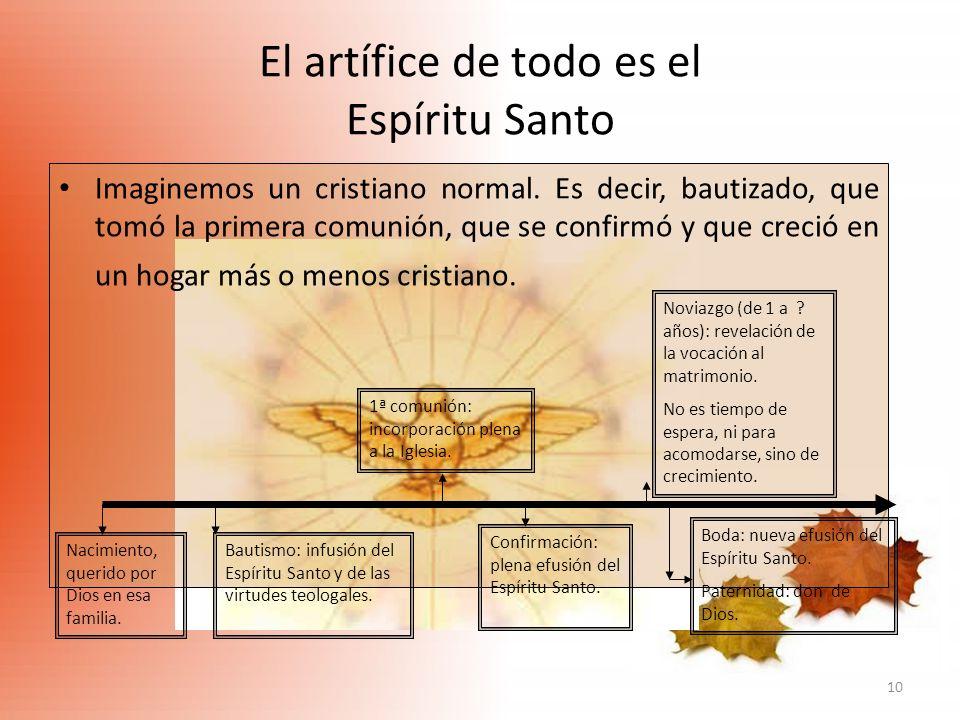 El artífice de todo es el Espíritu Santo