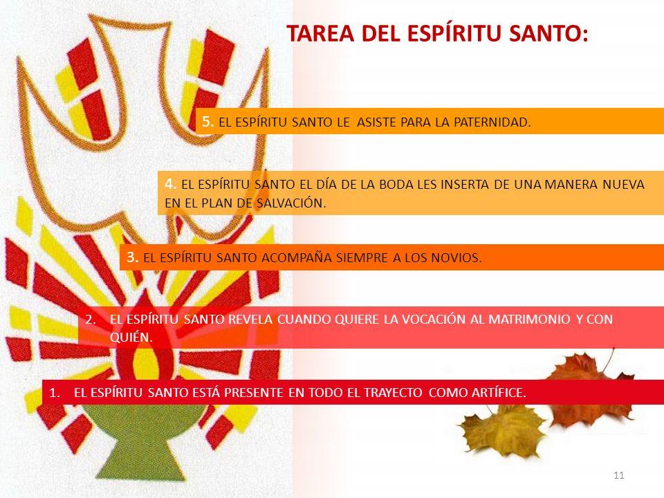 TAREA DEL ESPÍRITU SANTO: