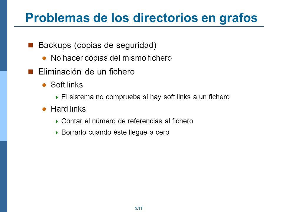 Problemas de los directorios en grafos