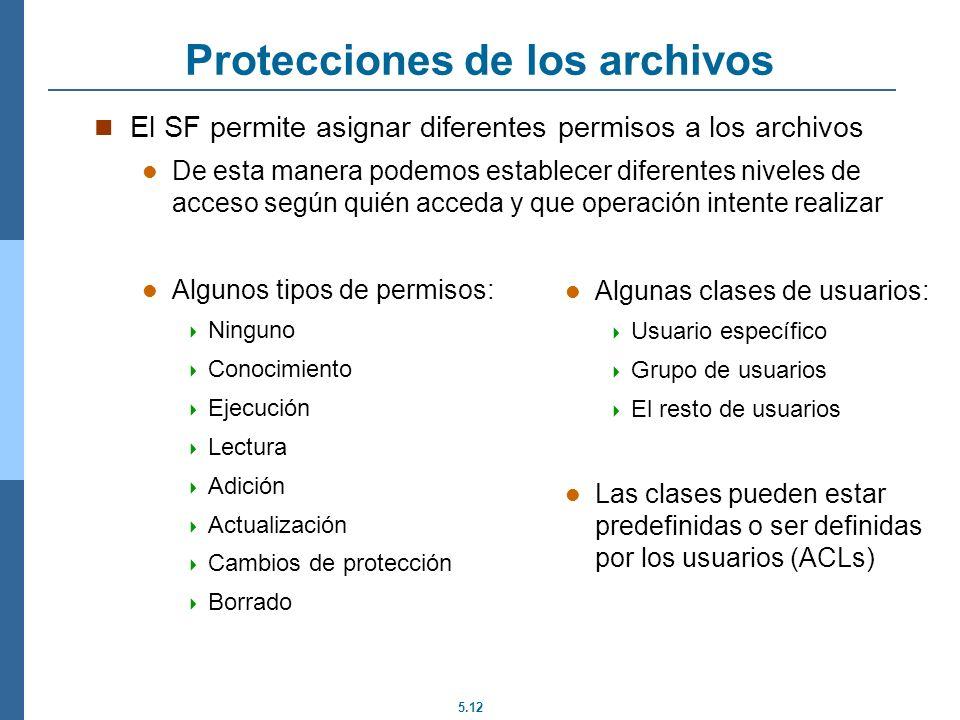 Protecciones de los archivos